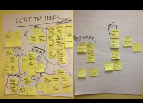 Gcat_2012_brainstorm